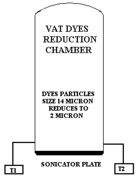 vat dyes reduction chamber