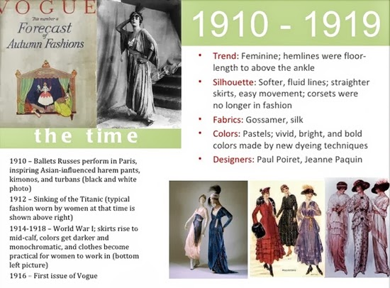 Women's Fashion 1910-1919