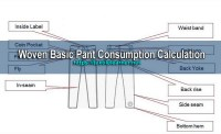 Consumption Calculation for Woven Basic Pant/Trouser