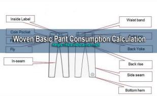 woven basic pant consumption