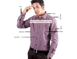 Fabric Consumption of a Dress Shirt