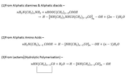 nylon polymerization