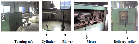 Different parts of turning machine