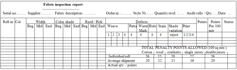 fabric inspection report