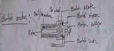 Clutch motor for sewing machine motor