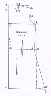 kurti's back side