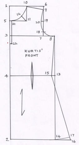 kurti's front side