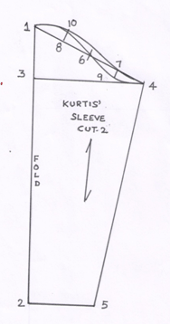 Drafting details of sleeve part