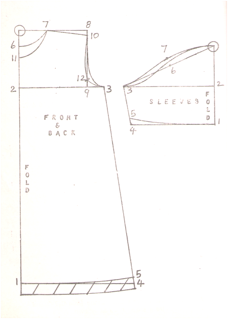 Drafting of a-Line Frock