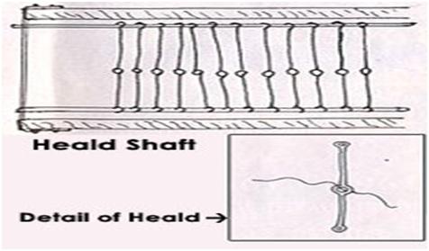 Heald Shaft