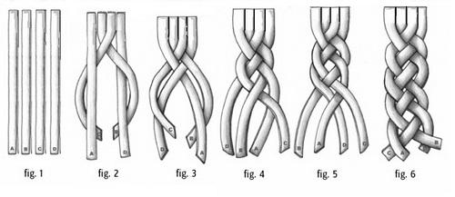 Four string braided strap
