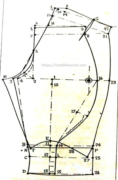 drafting of walking breeches