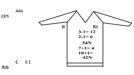 Prepare rib height by course (c/s) say 10 c/s (Based on WPI, CPI)