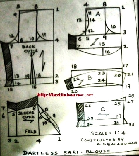 Drafting techniques of Dartless Saree Blouse
