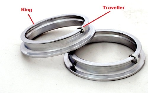 Ring and Traveller