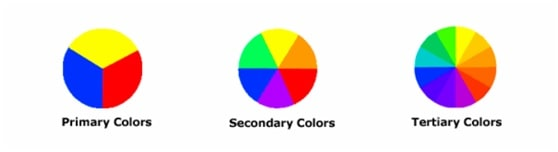 different types of color