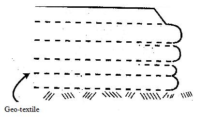 geotextile