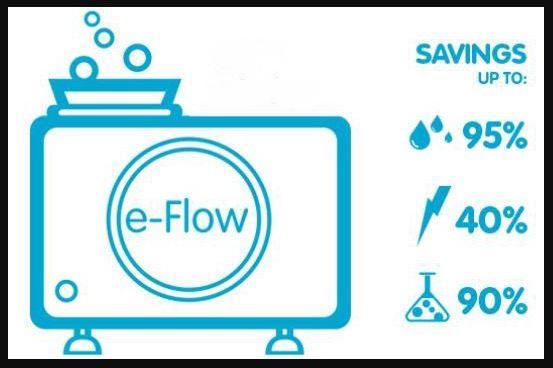 benefits of e-flow