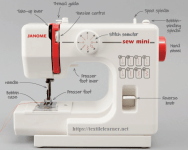 Anatomy of a Sewing Machine and Their Functions