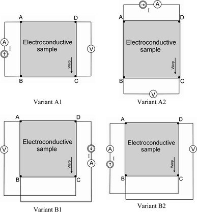Arrangement of electrodes in the four corners of the electro conductive sample