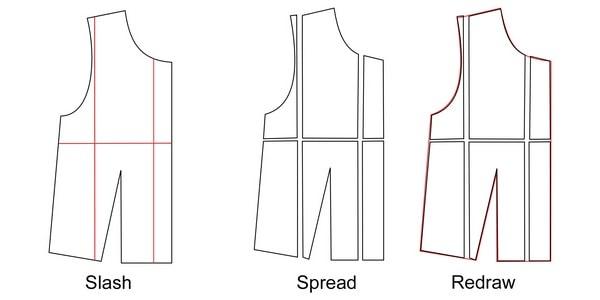 Slash-spread transfer and overlap technique