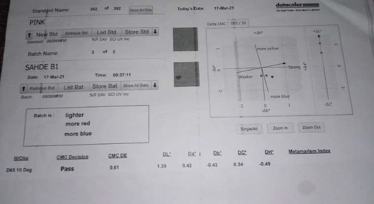 Spectrophometer Test Reports3