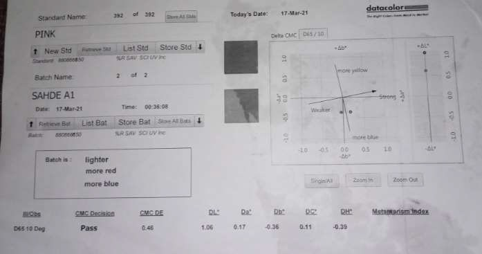 Spectrophometer Test Reports4