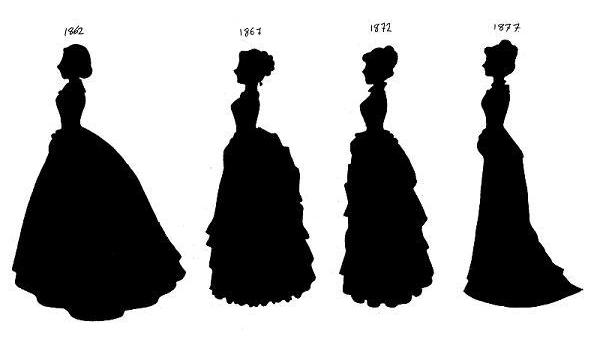 history of silhouettes