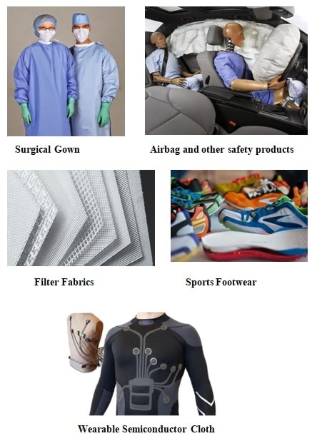 woven technical textile products