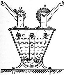 Exhaust method by jigger