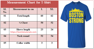 Knit garments costing and consumption calculation method