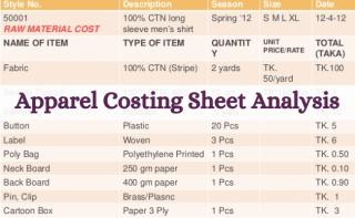 Garment costing sheet analysis