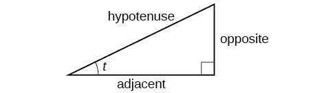 trigonometry and right triangles
