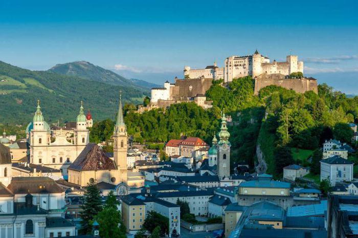 Зальцбург: достопримечательности за один день (фото)