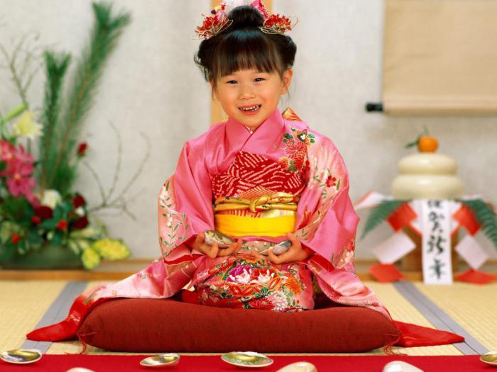Как празднуют день рождения ребенка в разных странах мира?