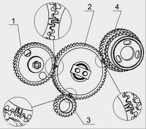 Двигатель Д-245: регулировка клапанов. Д-245: описание