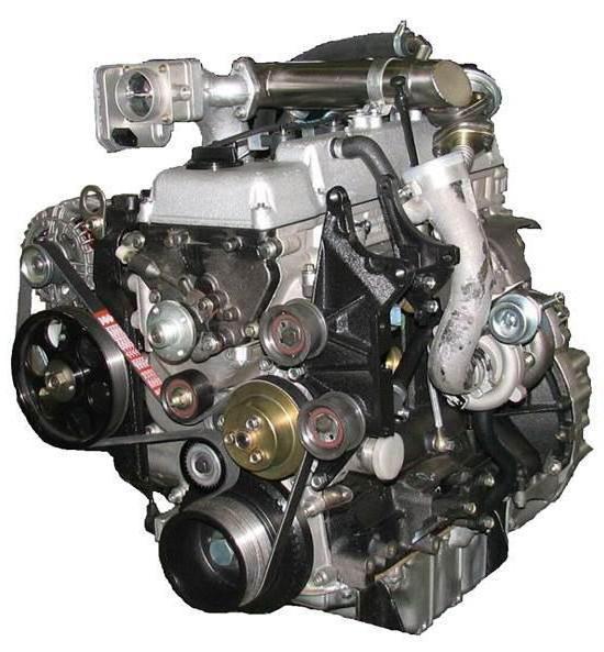 Как установить двигатель V8 на УАЗ