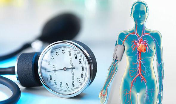 среднее артериальное давление расчет
