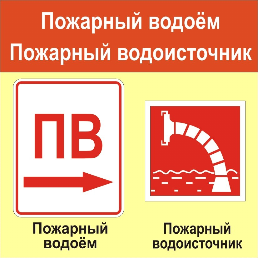 Знаки, обозначающие пожарный водоем
