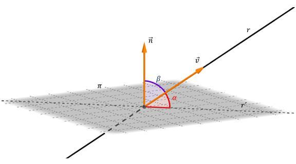 Угол между прямой и плоскостью