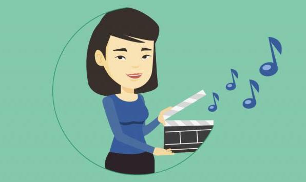 как добавить музыку в imovie