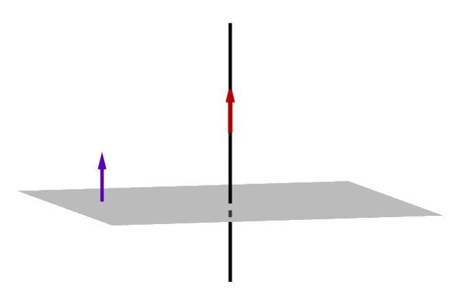 Нормальный вектор плоскости