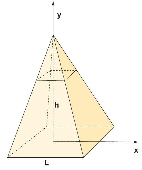Вычисление объема пирамиды