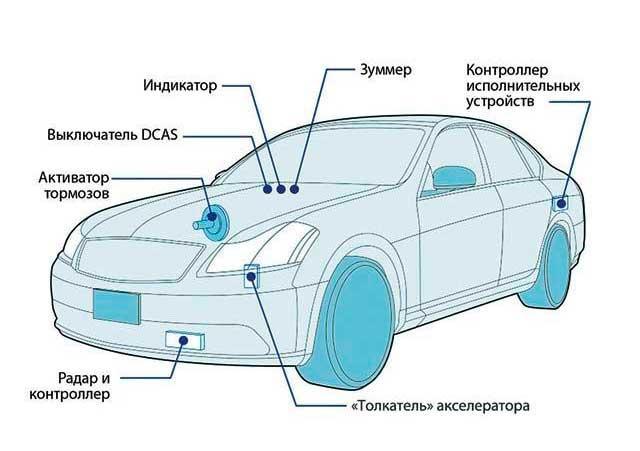 Схема устройства круиз - контроля