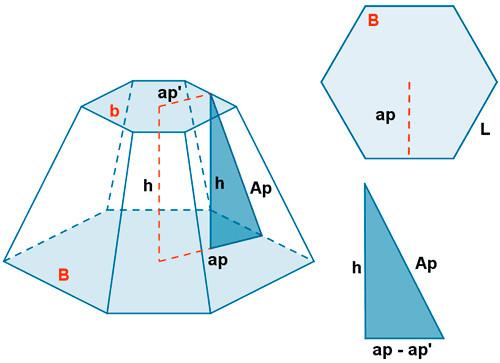 Шестиугольная усеченная пирамида