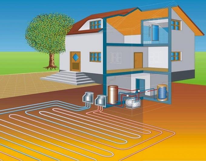 Схема подключения теплового насоса для дома