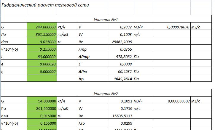 Инструмент разработчика Microsoft Excel