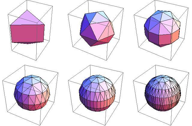 эйлера теорема