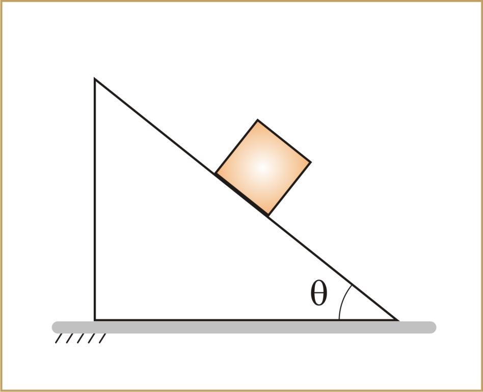 Брусок наклонной плоскости