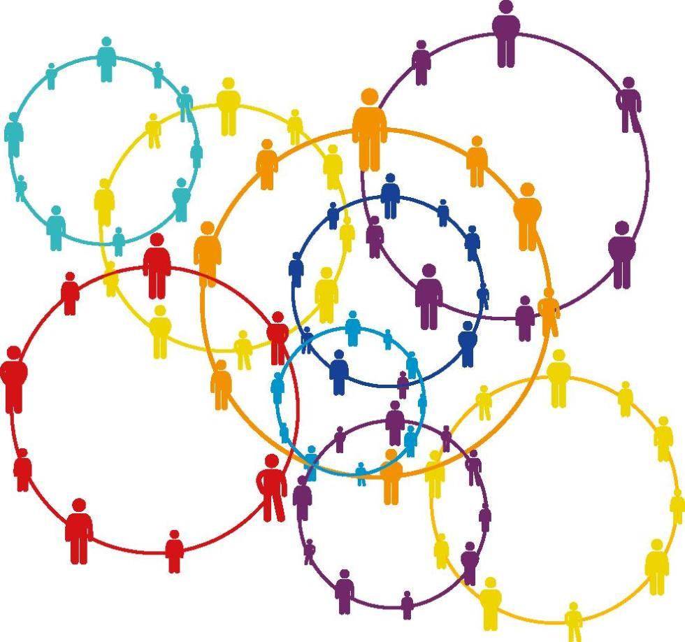 Социальные круги